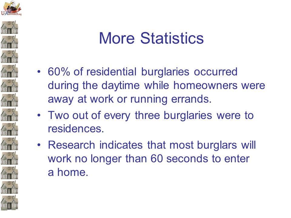 More Statistics 60% of residential burglaries occurred during the daytime while homeowners were away at work or running errands.