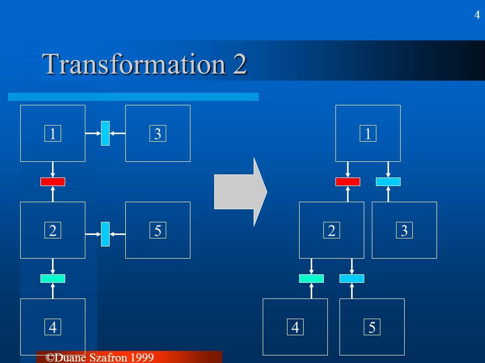 ©Duane Szafron 1999 5 Transformation 3 12345 12345