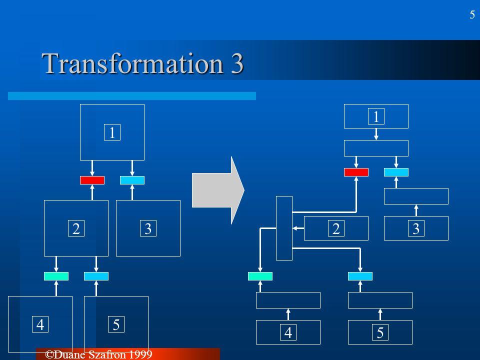 ©Duane Szafron 1999 6 Transformation 4 1234512345 01 0 00 0 1 2