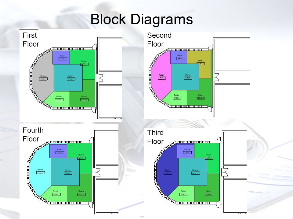 Block Diagrams First Floor Second Floor Fourth Floor Third Floor