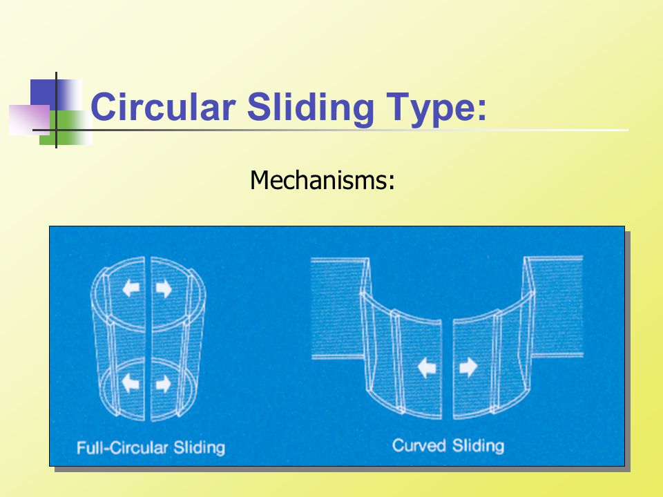 Circular Sliding Type: Mechanisms: