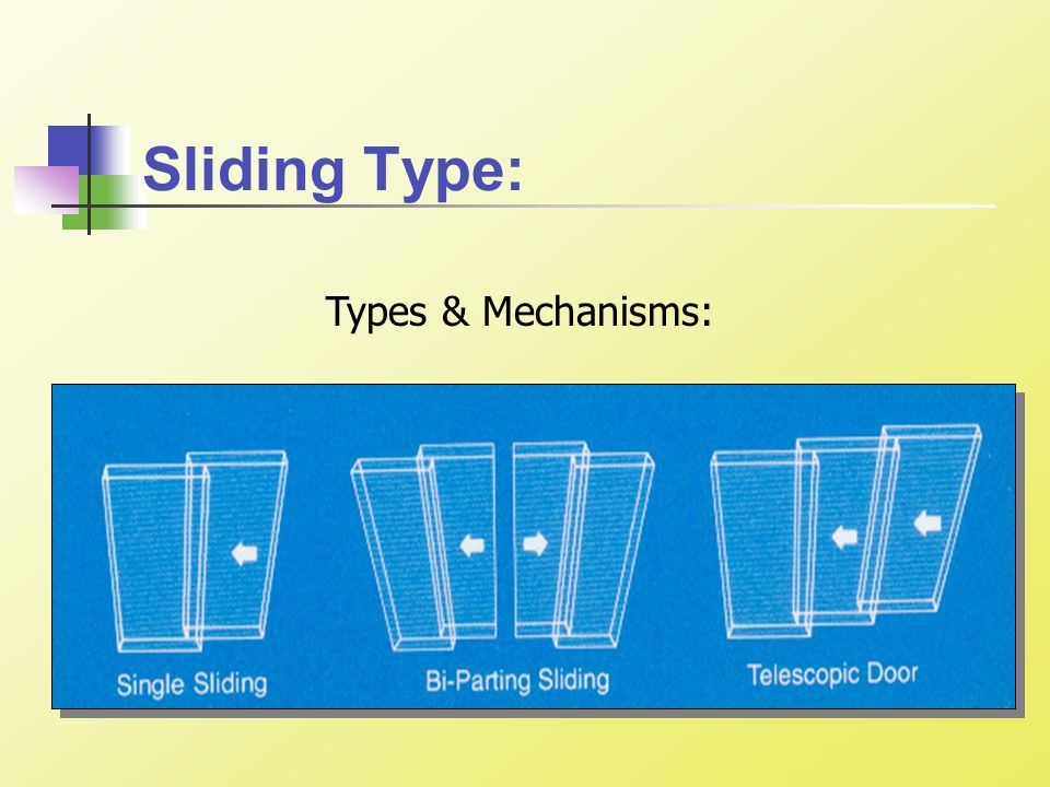 Sliding Type: Types & Mechanisms: