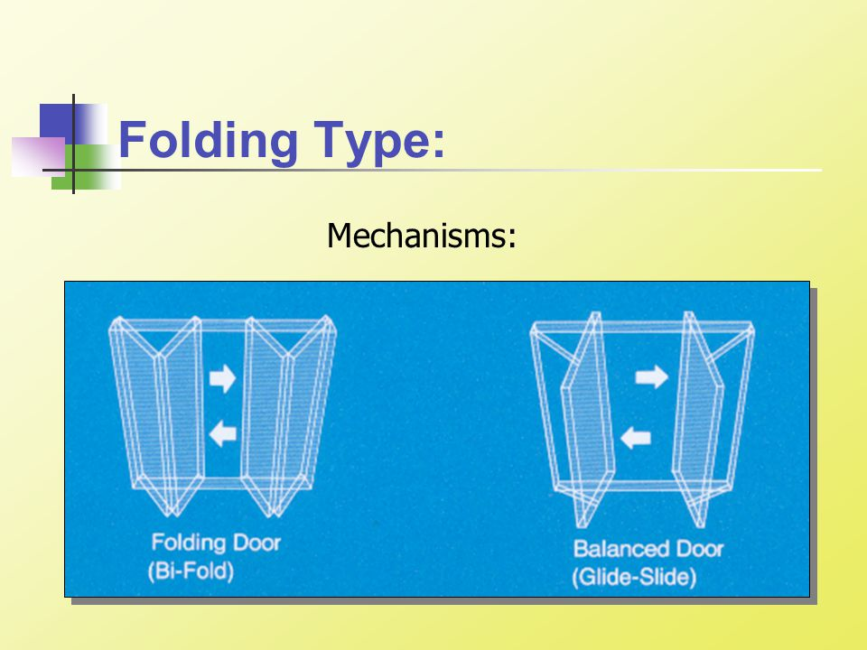 Folding Type: Mechanisms: