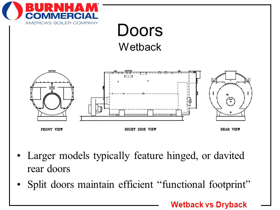 16 Wetback vs Dryback Doors Wetback Larger models typically feature hinged, or davited rear doors Split doors maintain efficient functional footprint
