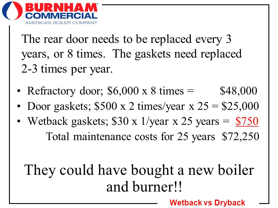 26 Wetback vs Dryback The rear door needs to be replaced every 3 years, or 8 times.