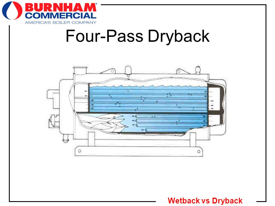 7 Wetback vs Dryback Four-Pass Dryback