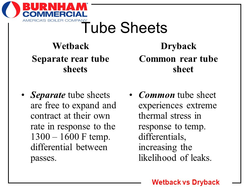 9 Wetback vs Dryback Tube Sheets Wetback Separate rear tube sheets Separate tube sheets are free to expand and contract at their own rate in response to the 1300 – 1600 F temp.