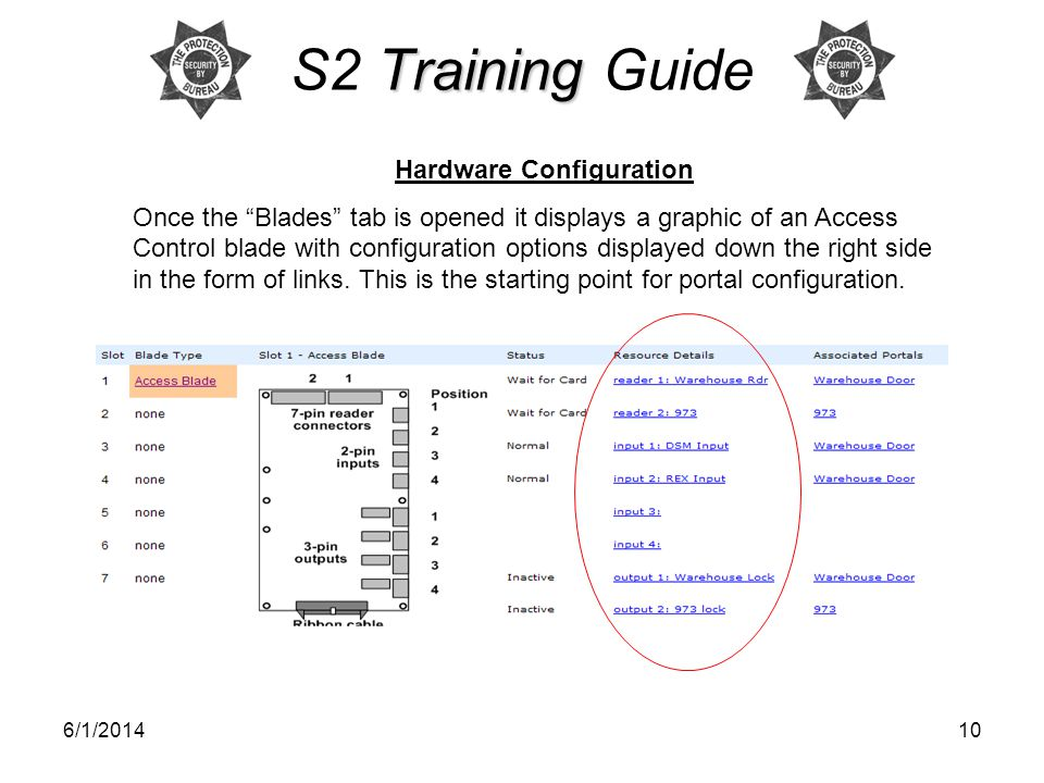 6/1/201410 Training S2 Training Guide Hardware Configuration Once the Blades tab is opened it displays a graphic of an Access Control blade with configuration options displayed down the right side in the form of links.