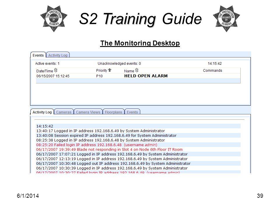 6/1/201439 Training S2 Training Guide The Monitoring Desktop