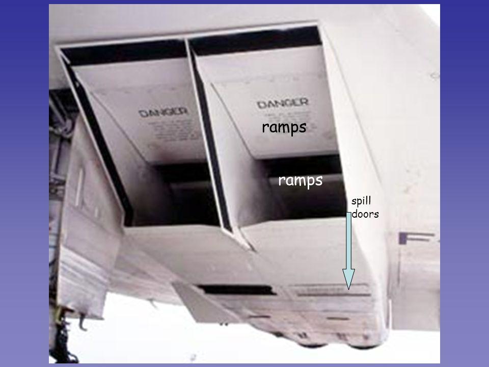 ramps spill doors