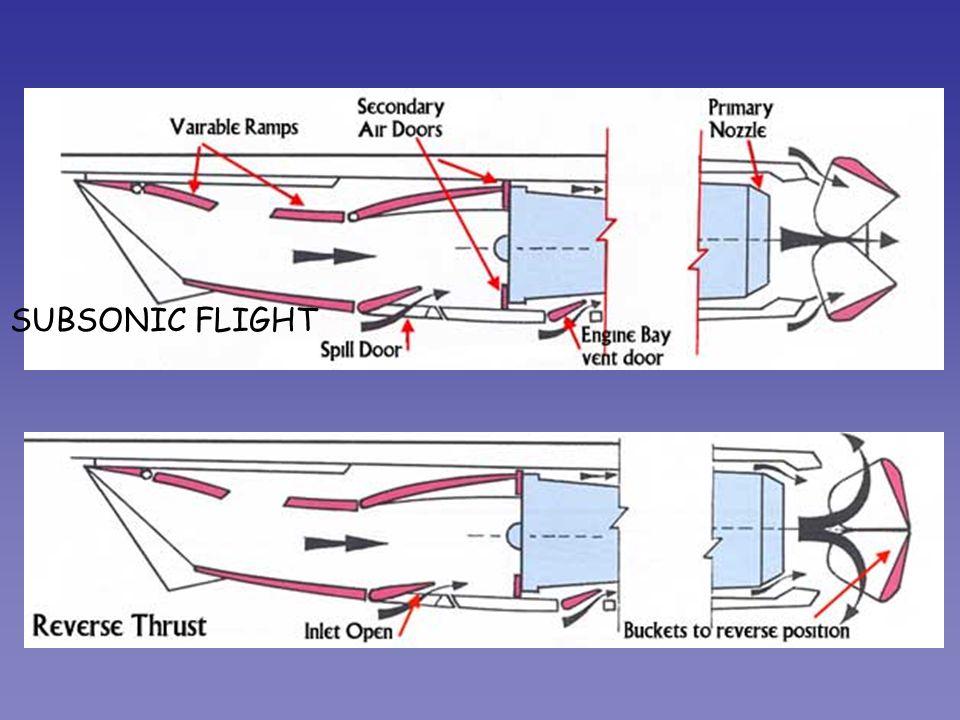 SUBSONIC FLIGHT