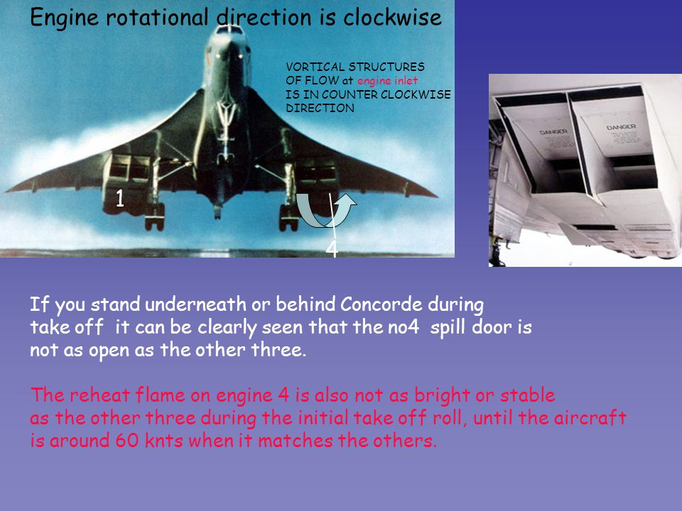 If you stand underneath or behind Concorde during take off it can be clearly seen that the no4 spill door is not as open as the other three. The rehea