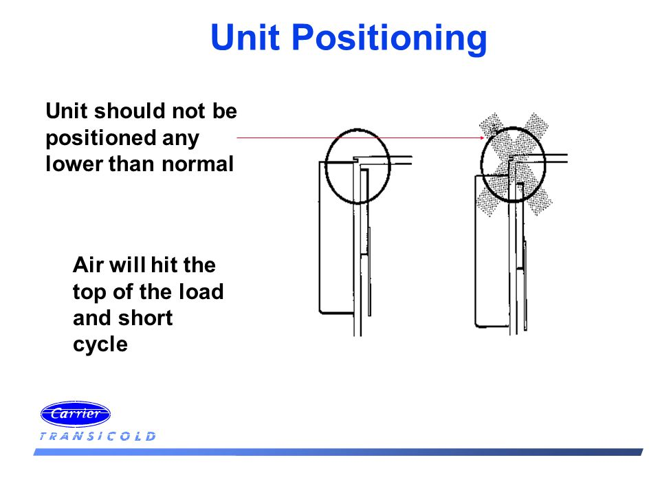 Unit Positioning Unit should not be positioned any lower than normal Air will hit the top of the load and short cycle