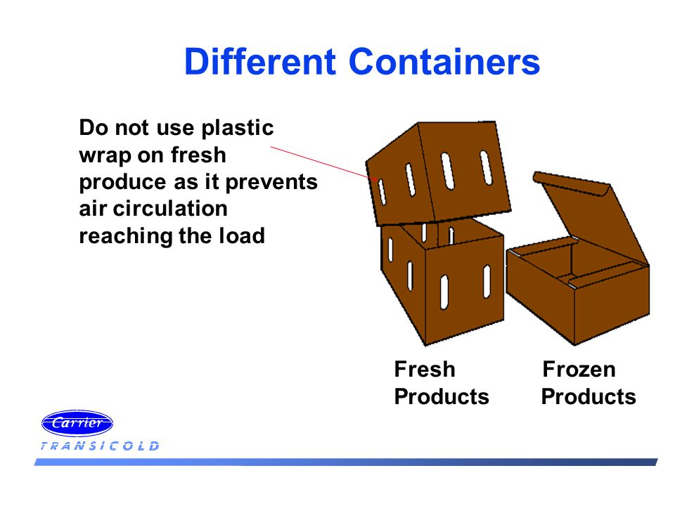 Different Containers Do not use plastic wrap on fresh produce as it prevents air circulation reaching the load Fresh Frozen Products