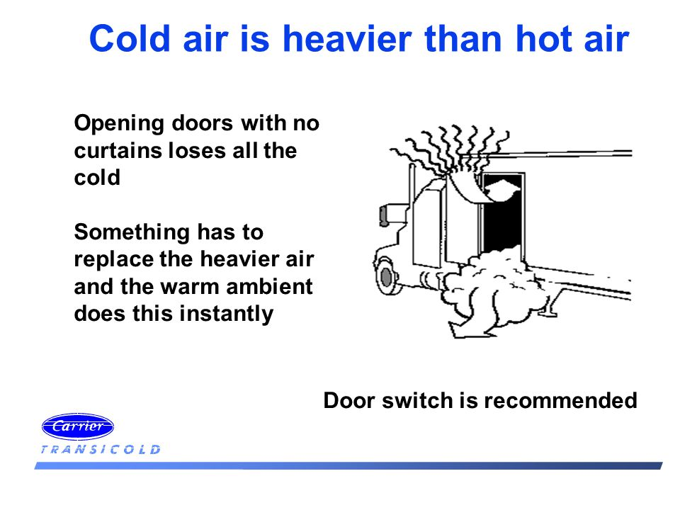 Cold air is heavier than hot air Opening doors with no curtains loses all the cold Something has to replace the heavier air and the warm ambient does this instantly Door switch is recommended
