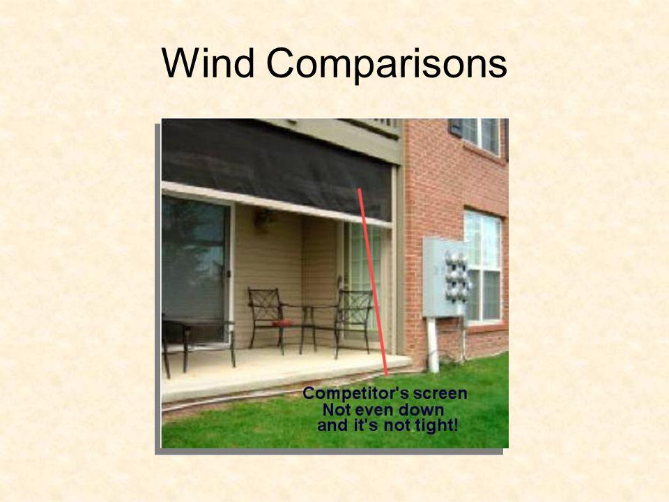 Wind Comparisons