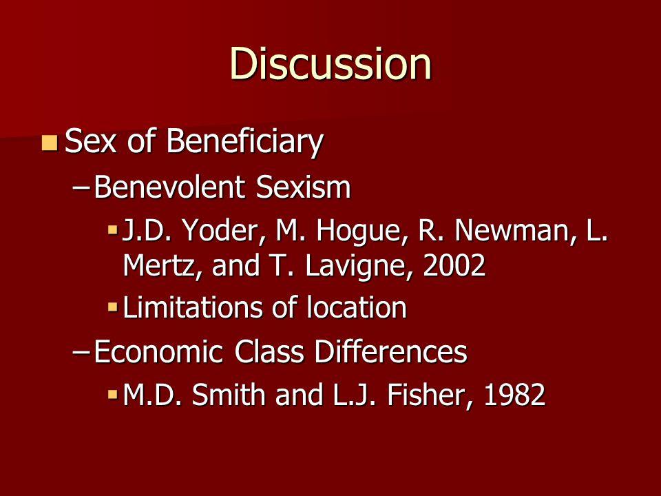 Discussion Sex of Beneficiary –B–B–B–Benevolent Sexism J.D. Yoder, M. Hogue, R. Newman, L. Mertz, and T. Lavigne, 2002 Limitations of location –E–E–E–