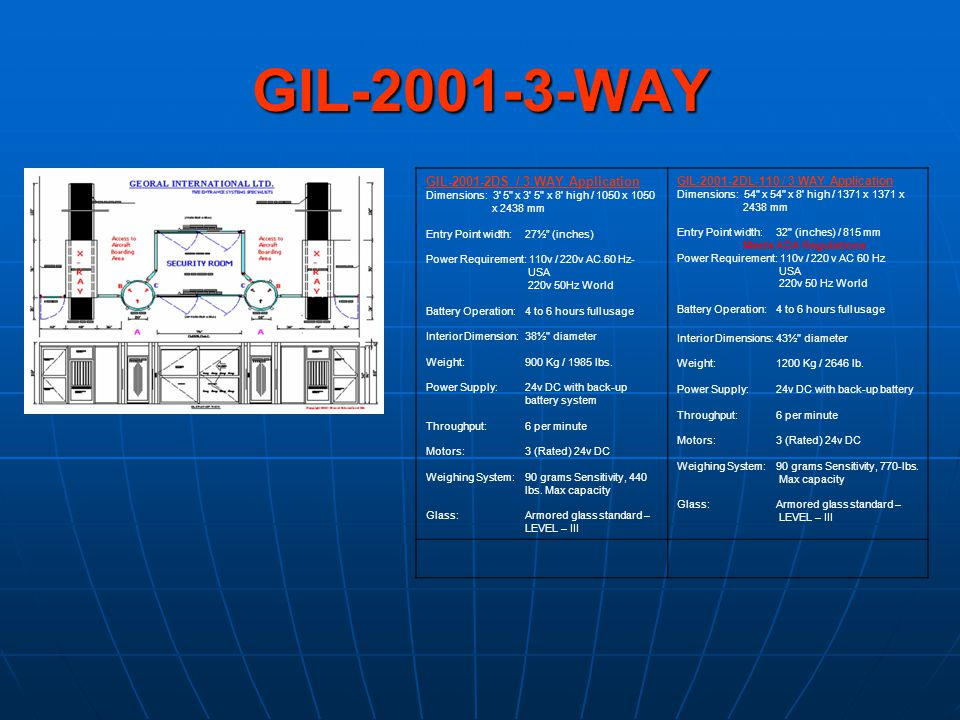 GIL-2001-3-WAY GIL-2001-2DS / 3 WAY Application Dimensions: 3' 5