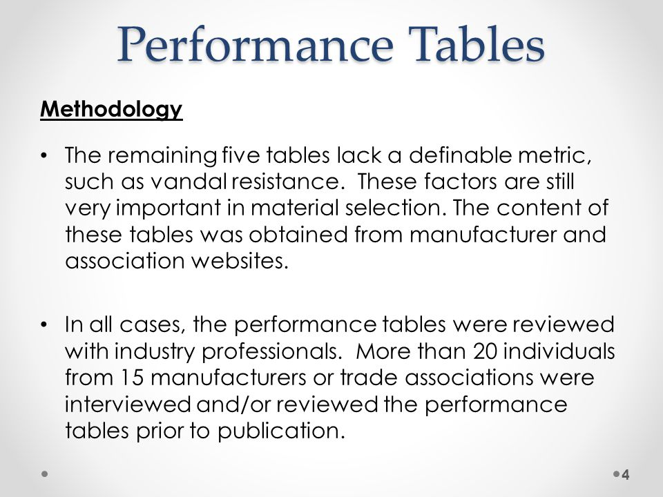 Performance Tables Methodology The remaining five tables lack a definable metric, such as vandal resistance.