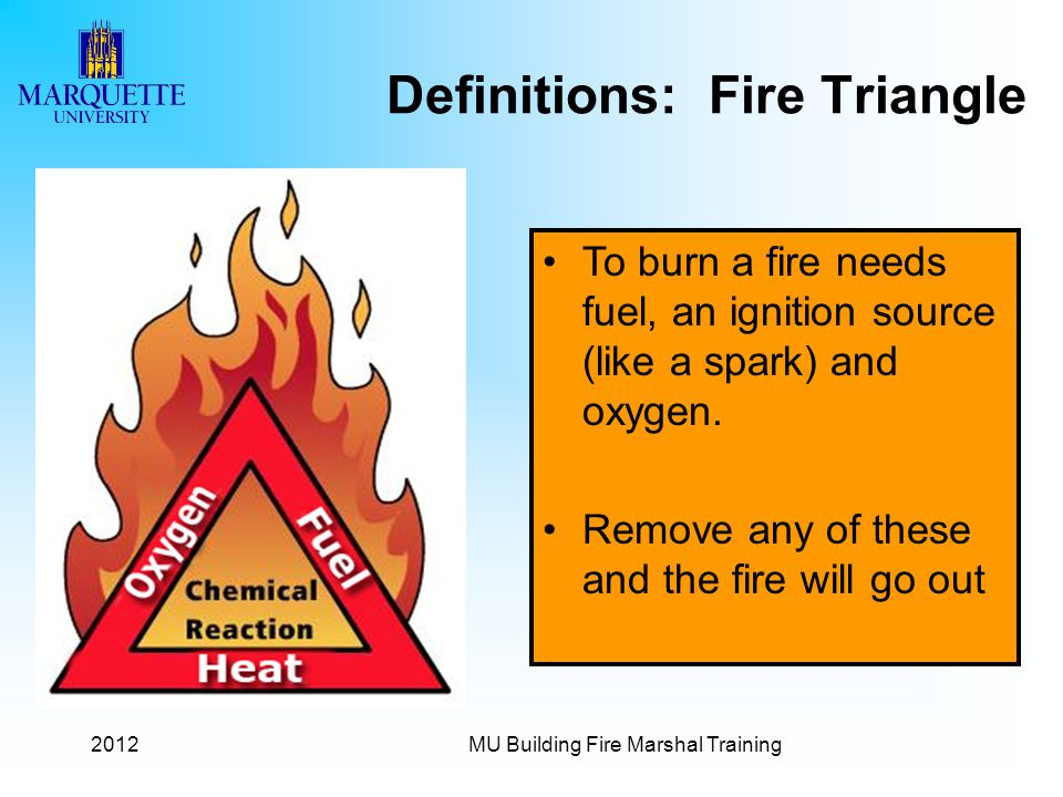 2012MU Building Fire Marshal Training To burn a fire needs fuel, an ignition source (like a spark) and oxygen. Remove any of these and the fire will g