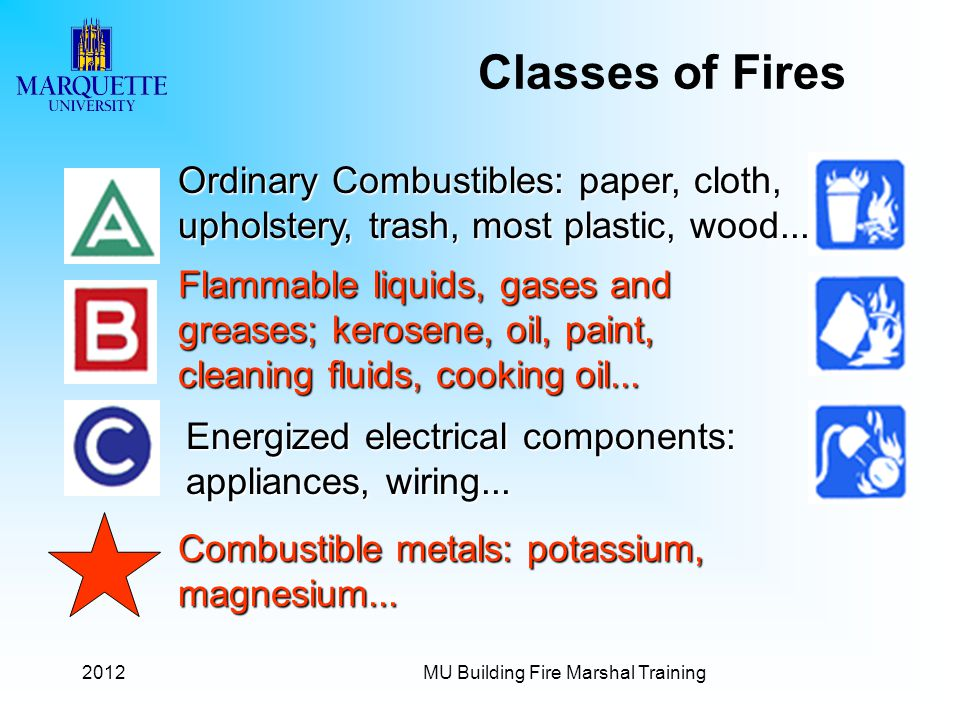 2012MU Building Fire Marshal Training Ordinary Combustibles: paper, cloth, upholstery, trash, most plastic, wood... Flammable liquids, gases and greas