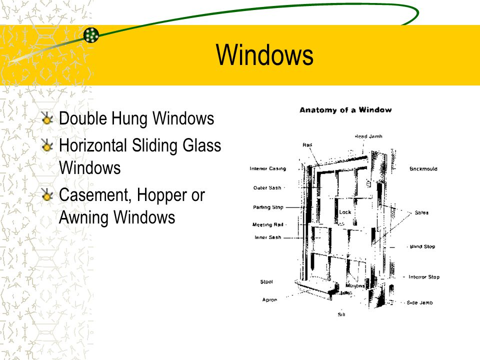 Windows Double Hung Windows Horizontal Sliding Glass Windows Casement, Hopper or Awning Windows