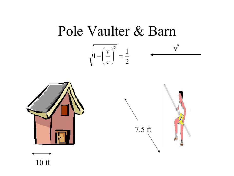 Pole Vaulter & Barn 10 ft 7.5 ft v
