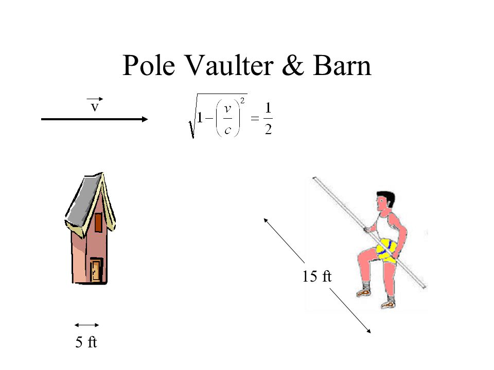 Pole Vaulter & Barn 5 ft 15 ft v
