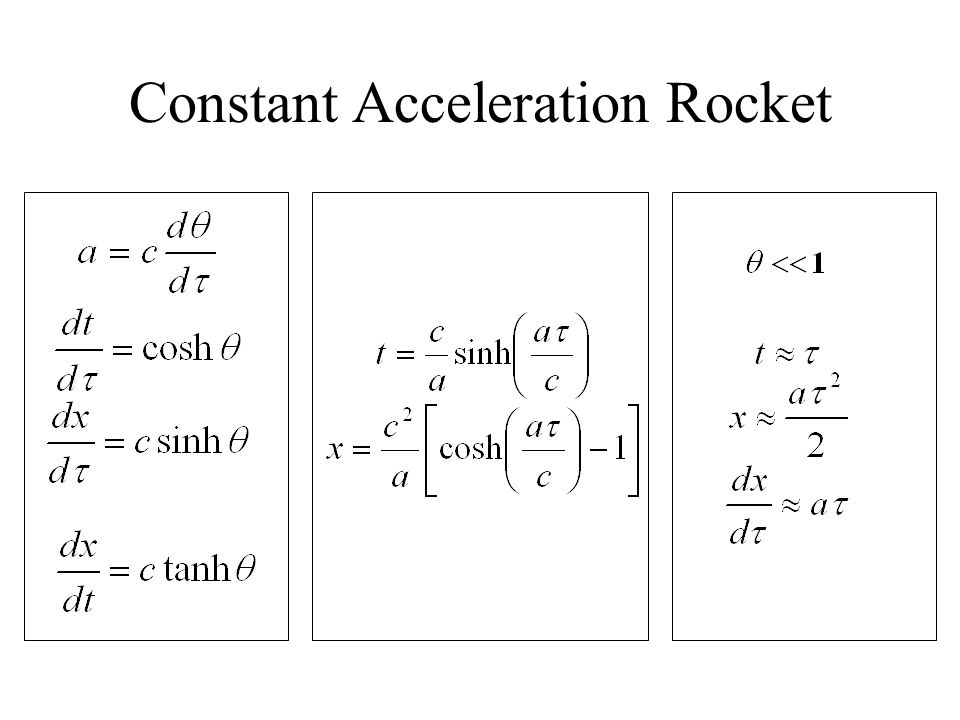 Constant Acceleration Rocket