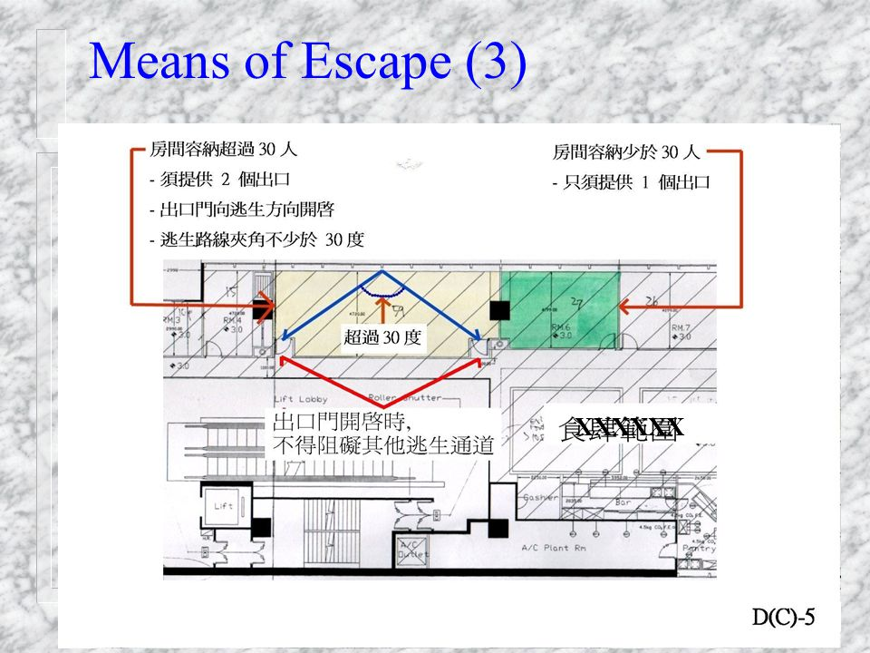 Means of Escape (2) Some general requirements: u Discharge value u MOE provision in any particular floor u Clear width exit door u One 750mm exit door for rooms <30 persons u Two exit doors (850mm each, total 1750mm) for rooms between 31-200 persons; lines of direct distance >30 o; open in the direction of exit; not obstructing other exit route