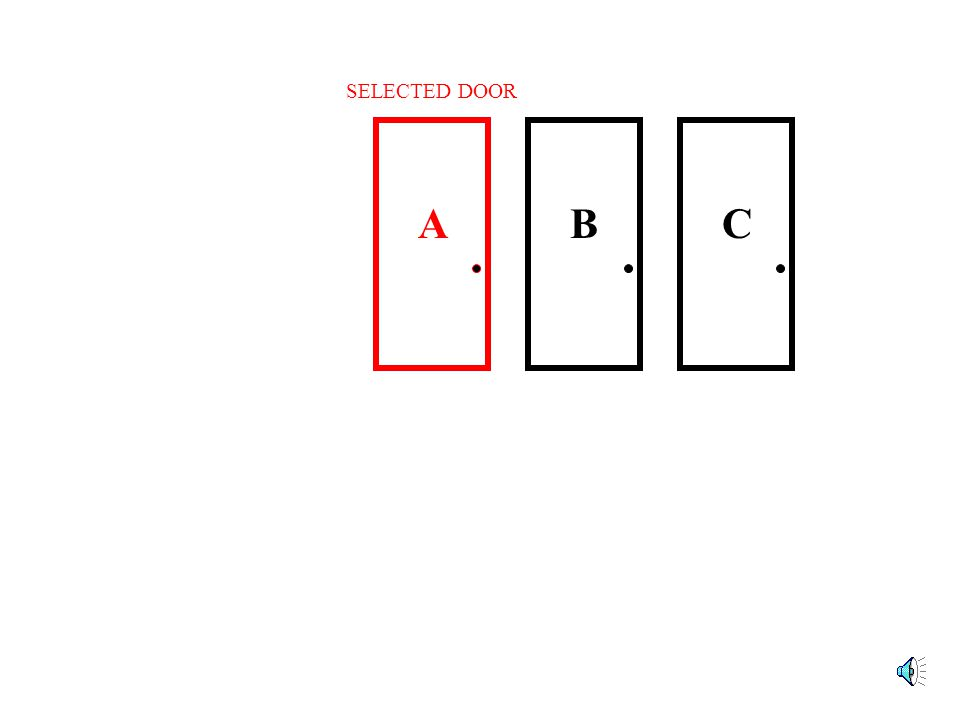 ABC I select DOOR A