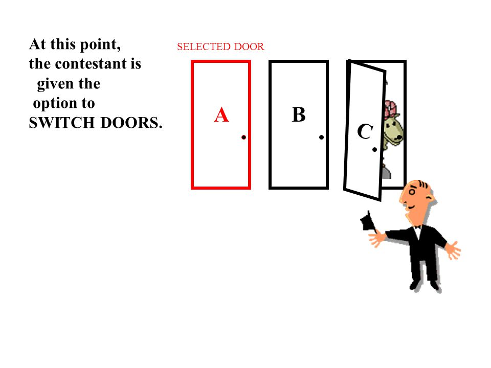 A BC SELECTED DOOR C At this point, the contestant is given the option to SWITCH DOORS.