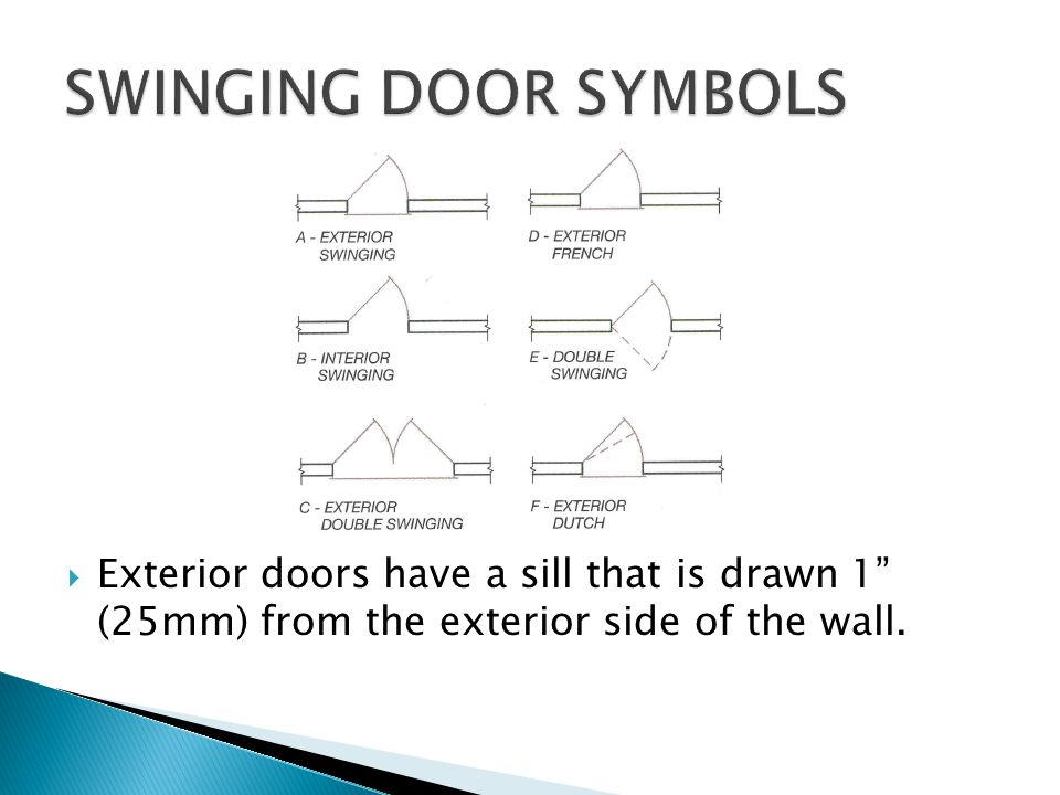 Exterior doors have a sill that is drawn 1 (25mm) from the exterior side of the wall.