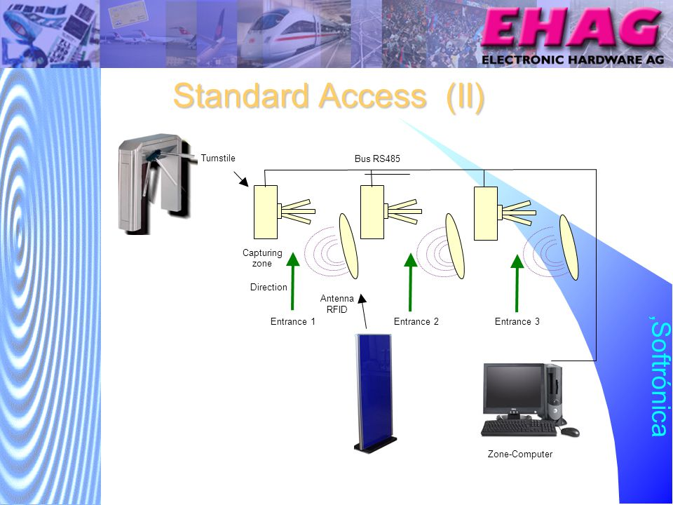 Softrónica VIP Welcome Access Point For control and access with average traffic and with additional options.
