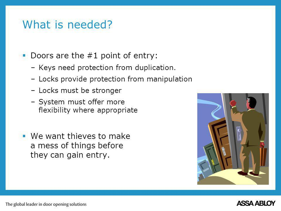 What is needed? Doors are the #1 point of entry: –Keys need protection from duplication. –Locks provide protection from manipulation –Locks must be st