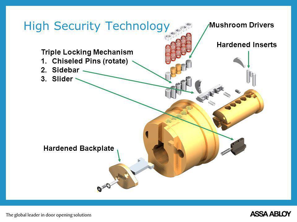 High Security Technology Hardened Inserts Triple Locking Mechanism 1.Chiseled Pins (rotate) 2.Sidebar 3.Slider Hardened Backplate Mushroom Drivers