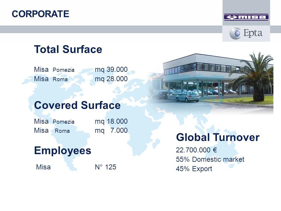 Total Surface Misa Pomezia Misa Roma mq 39.000 mq 28.000 Covered Surface Misa Pomezia Misa Roma mq 18.000 mq 7.000 Employees MisaN° 125 Global Turnove