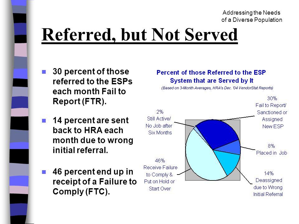 Addressing the Needs of a Diverse Population Referred, but Not Served 30 percent of those referred to the ESPs each month Fail to Report (FTR).