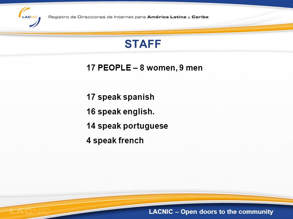 LACNIC – Open doors to the community STAFF 17 PEOPLE – 8 women, 9 men 17 speak spanish 16 speak english.
