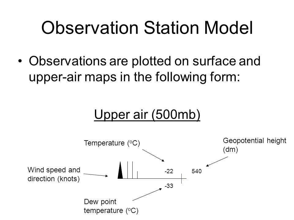 Observation Station Model Observations are plotted on surface and upper-air maps in the following form: Upper air (500mb) 540 -33 -22 Temperature ( o