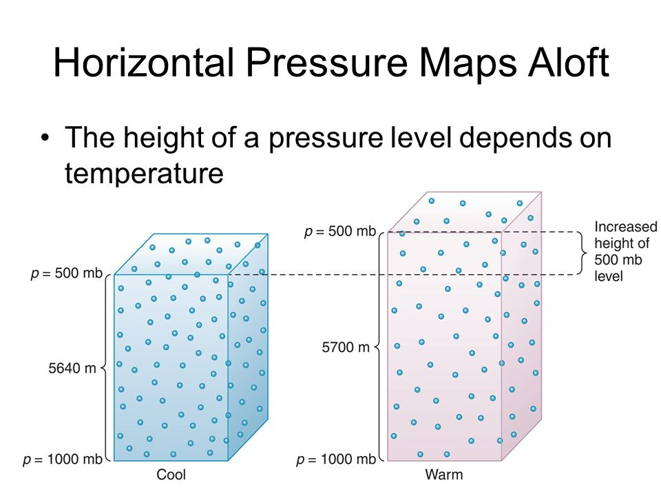Horizontal Pressure Maps Aloft The height of a pressure level depends on temperature