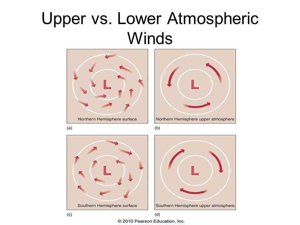 Upper vs. Lower Atmospheric Winds