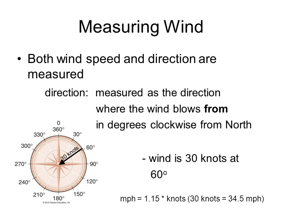 Measuring Wind Both wind speed and direction are measured direction: measured as the direction where the wind blows from in degrees clockwise from Nor