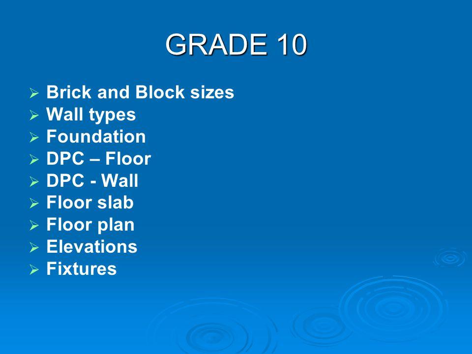 GRADE 11 Windows Doors DPC (Doors & Windows) Section of walls Detailed Elevations