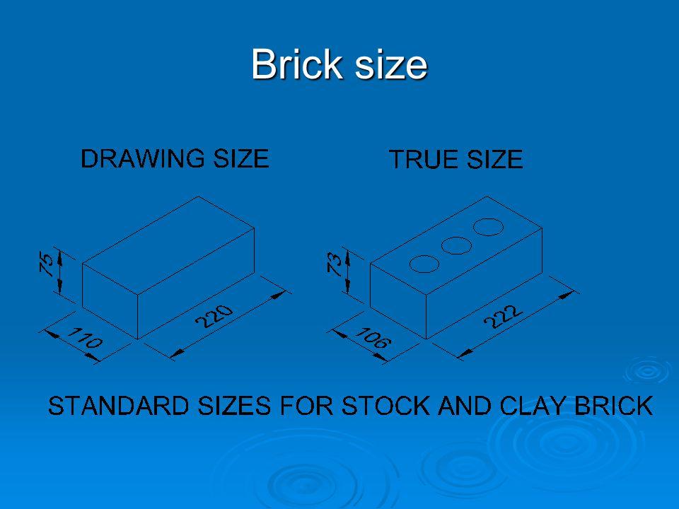 Block sizes