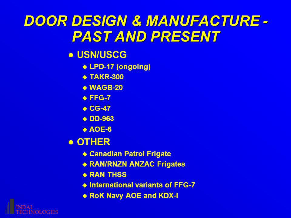 DOOR DESIGN & MANUFACTURE - PAST AND PRESENT l USN/USCG LPD-17 (ongoing) TAKR-300 WAGB-20 FFG-7 CG-47 DD-963 AOE-6 l OTHER Canadian Patrol Frigate RAN/RNZN ANZAC Frigates RAN THSS International variants of FFG-7 RoK Navy AOE and KDX-I