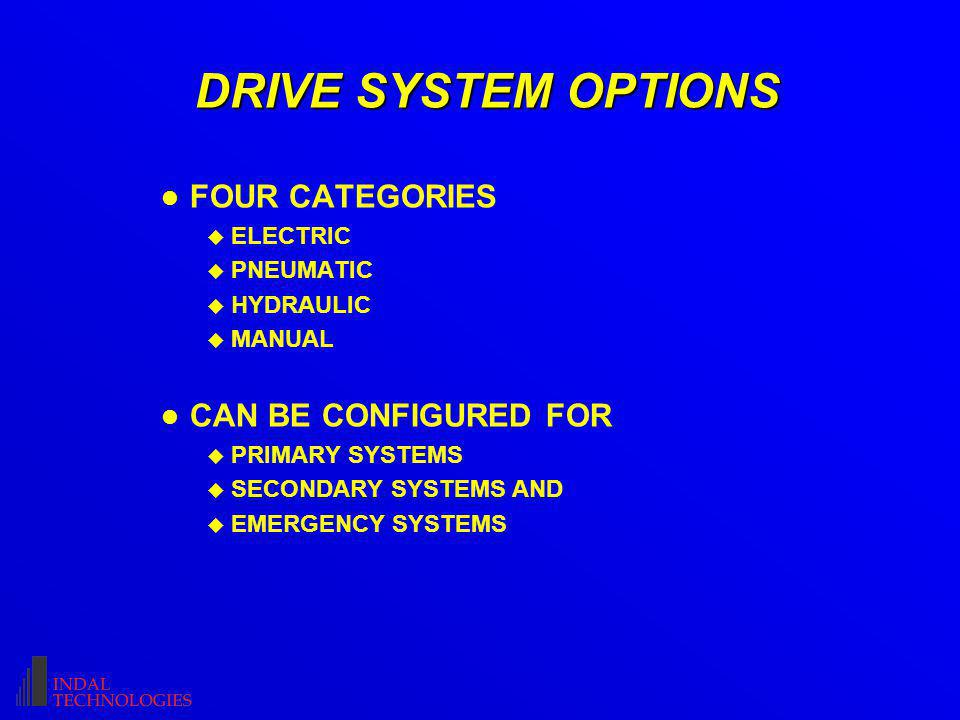 DRIVE SYSTEM OPTIONS l FOUR CATEGORIES ELECTRIC PNEUMATIC HYDRAULIC MANUAL l CAN BE CONFIGURED FOR PRIMARY SYSTEMS SECONDARY SYSTEMS AND EMERGENCY SYSTEMS