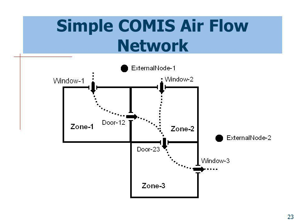 23 Simple COMIS Air Flow Network