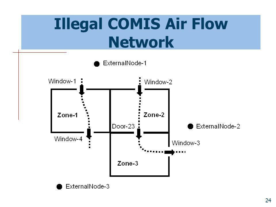 24 Illegal COMIS Air Flow Network