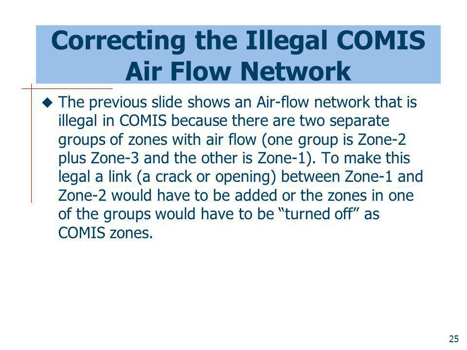 25 Correcting the Illegal COMIS Air Flow Network The previous slide shows an Air-flow network that is illegal in COMIS because there are two separate groups of zones with air flow (one group is Zone-2 plus Zone-3 and the other is Zone-1).